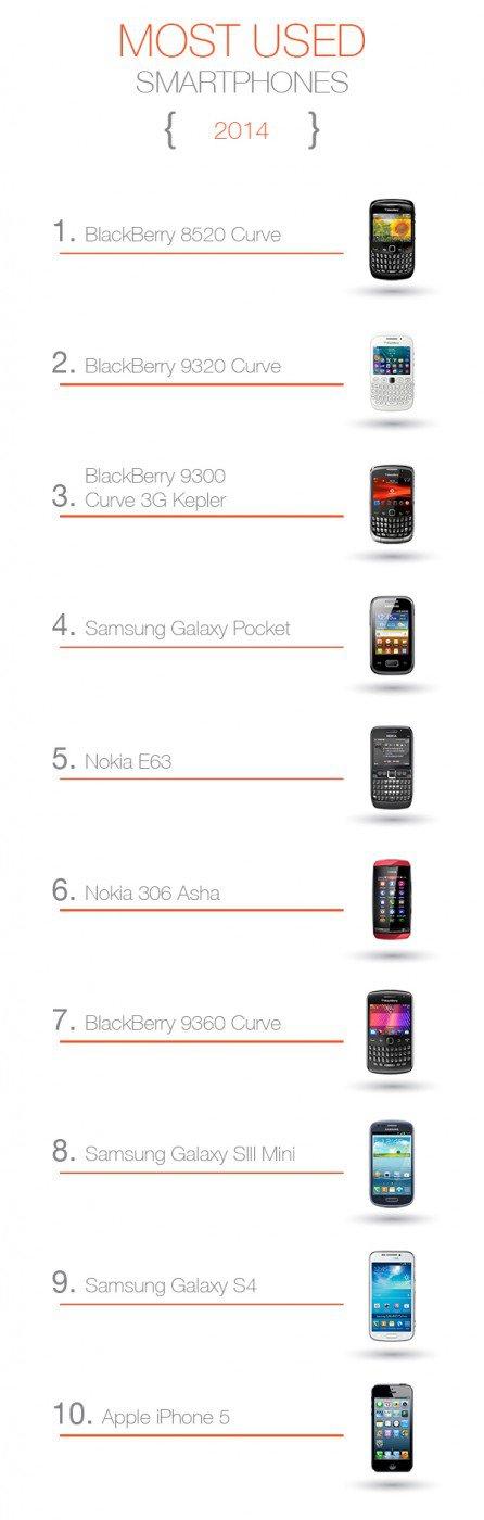 Smartphones1-446x1400.jpg